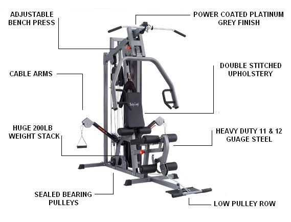 bodycraft xpress pro home gym assembly manual